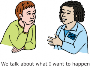 "Two people sitting near each other. One is listening and the other is talking. Text says ""We talk about what I want to happen"""