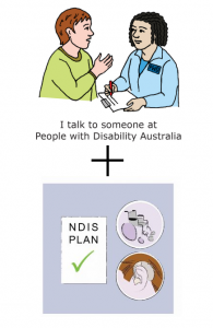 Pictures from the advocacy and NDIS appeals Easy Read pages